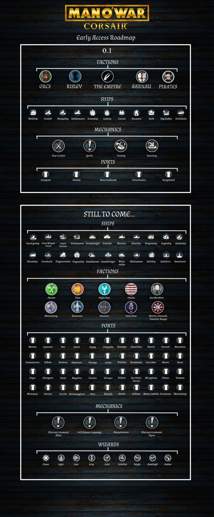 ea_infographic